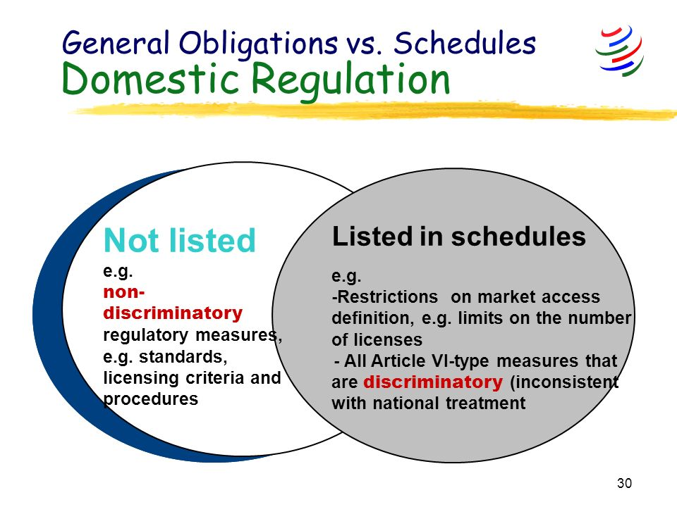 30 General Obligations vs. Schedules Domestic Regulation Listed in schedules e.g.