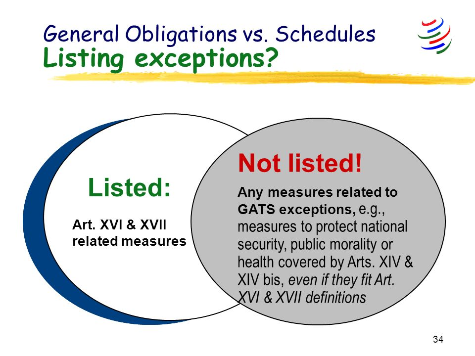 34 Listed: Art. XVI & XVII related measures Not listed.