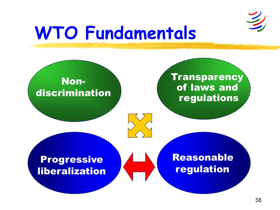 36 WTO Fundamentals Non- discrimination Transparency of laws and regulations Reasonable regulation Progressive liberalization