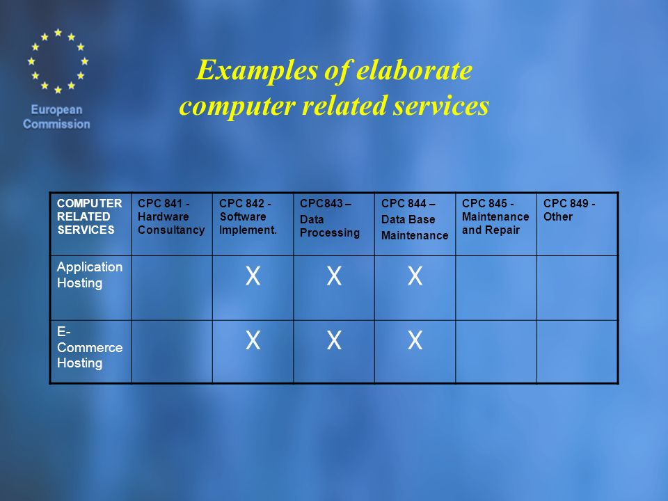 Examples of elaborate computer related services COMPUTER RELATED SERVICES CPC 841 - Hardware Consultancy CPC 842 - Software Implement. CPC843 – Data P