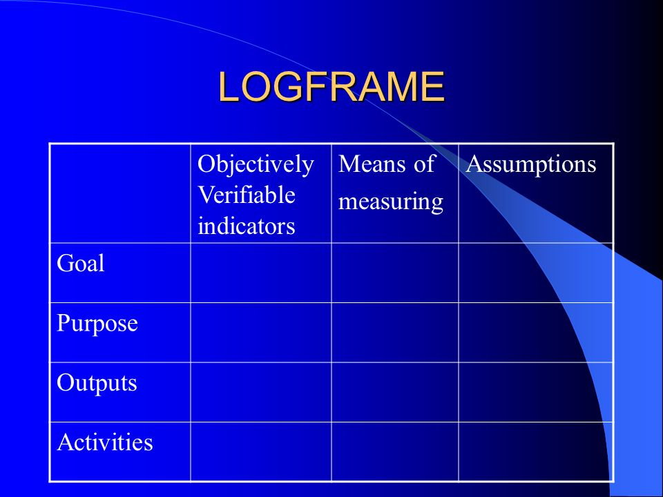 LOGFRAME Objectively Verifiable indicators Means of measuring Assumptions Goal Purpose Outputs Activities
