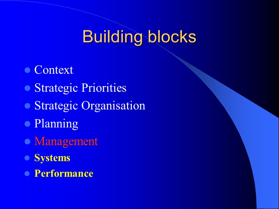 Building blocks Context Strategic Priorities Strategic Organisation Planning Management Systems Performance