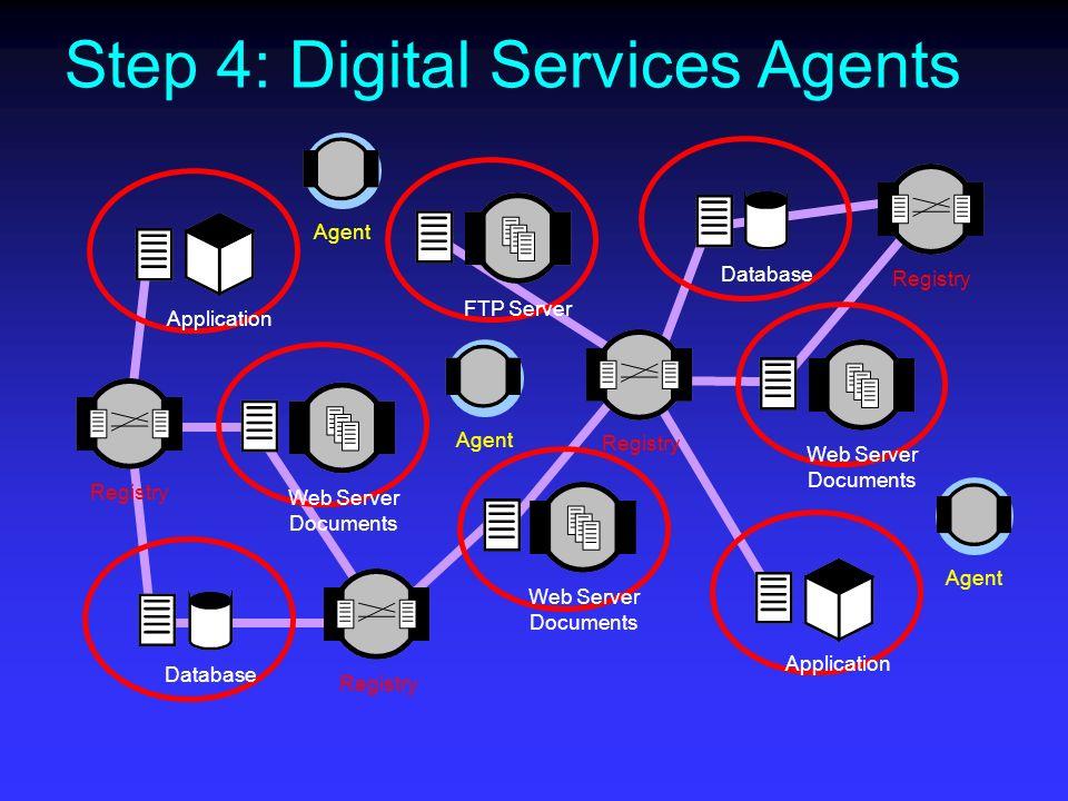 Step 4: Digital Services Agents FTP Server Web Server Documents Database Application Web Server Documents Registry Agent