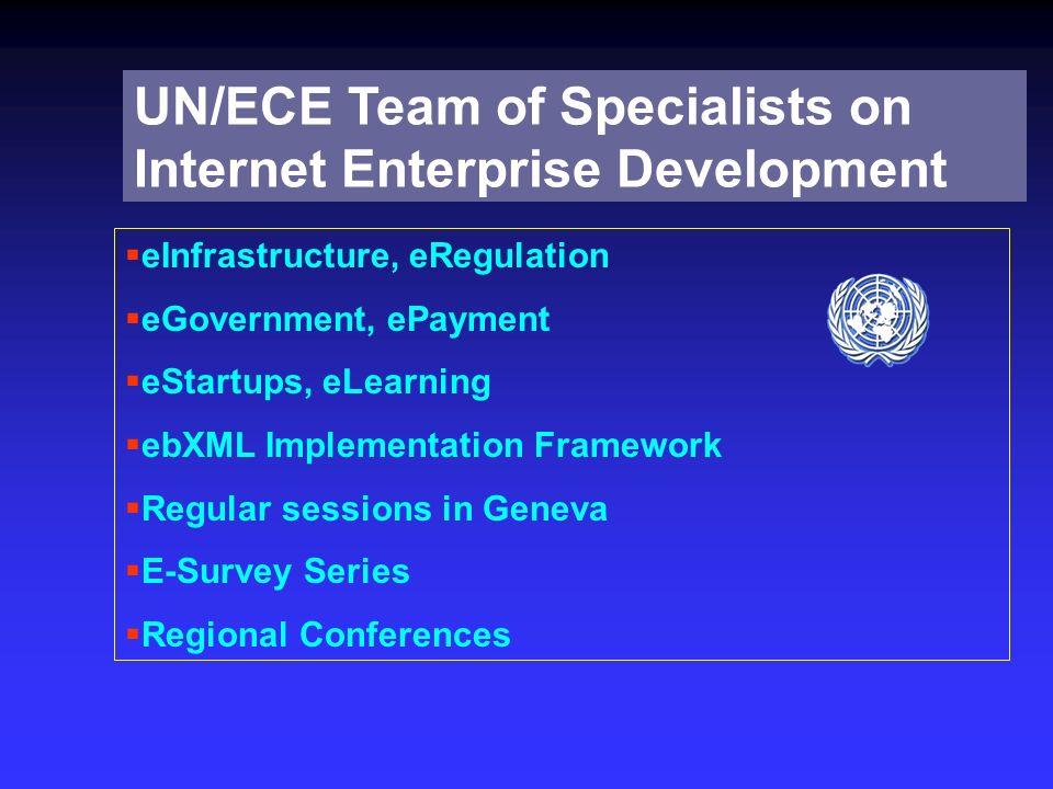 UN/ECE Team of Specialists on Internet Enterprise Development eInfrastructure, eRegulation eGovernment, ePayment eStartups, eLearning ebXML Implementation Framework Regular sessions in Geneva E-Survey Series Regional Conferences