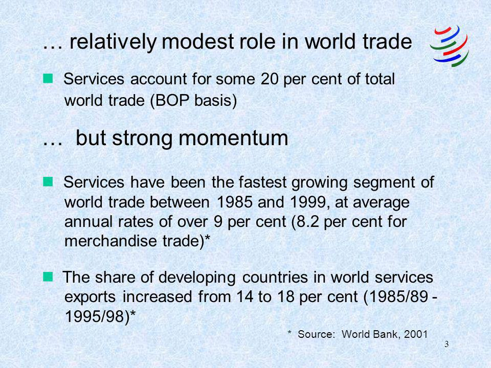 3 … relatively modest role in world trade n Services account for some 20 per cent of total world trade (BOP basis) … but strong momentum Services have been the fastest growing segment of world trade between 1985 and 1999, at average annual rates of over 9 per cent (8.2 per cent for merchandise trade)* The share of developing countries in world services exports increased from 14 to 18 per cent (1985/89 - 1995/98)* * Source: World Bank, 2001