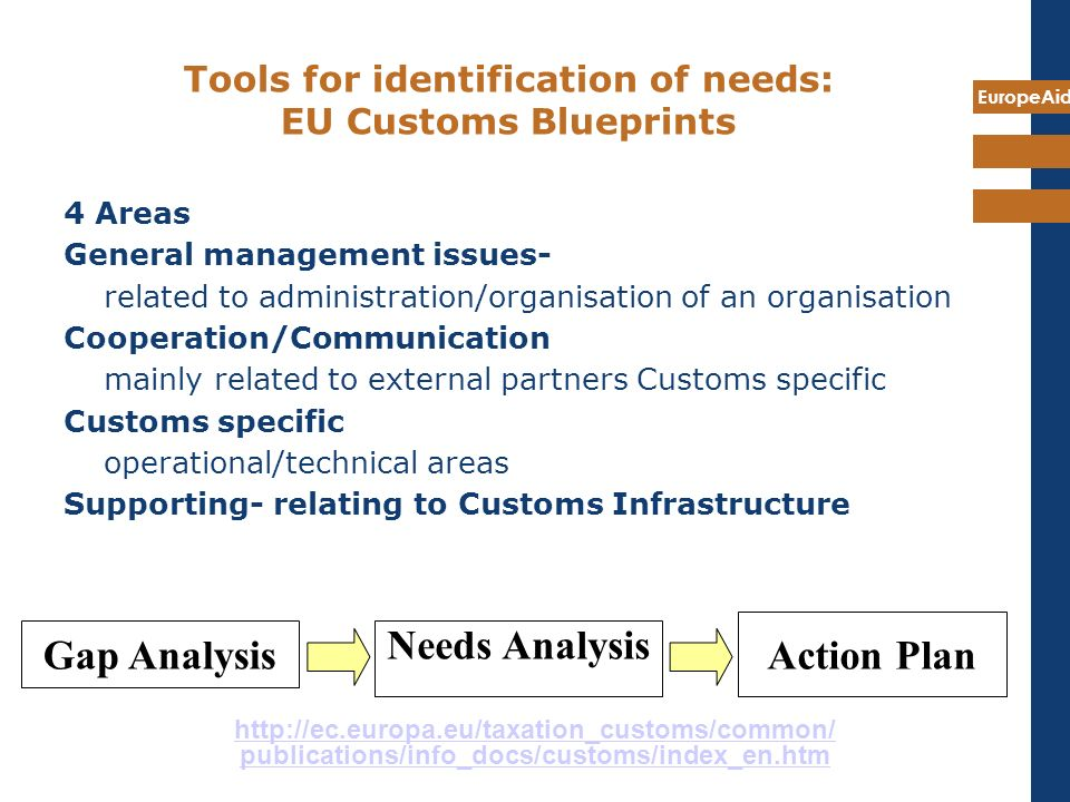 Tools for identification of needs: EU Customs Blueprints 4 Areas General management issues- related to administration/organisation of an organisation