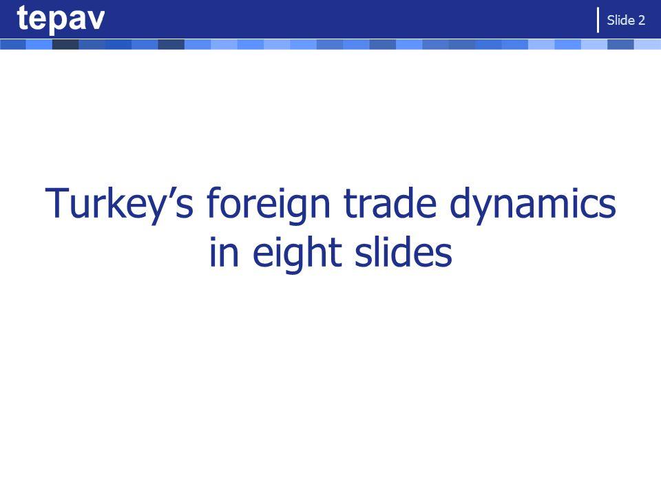 Turkeys foreign trade dynamics in eight slides Slide 2