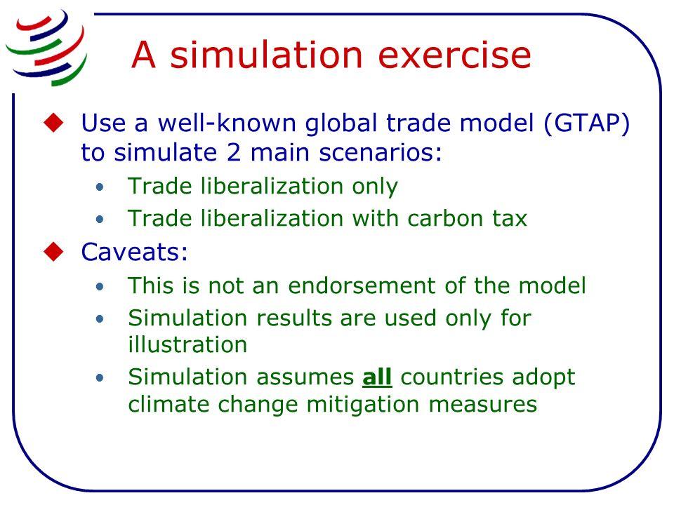 Simulation results Win-win