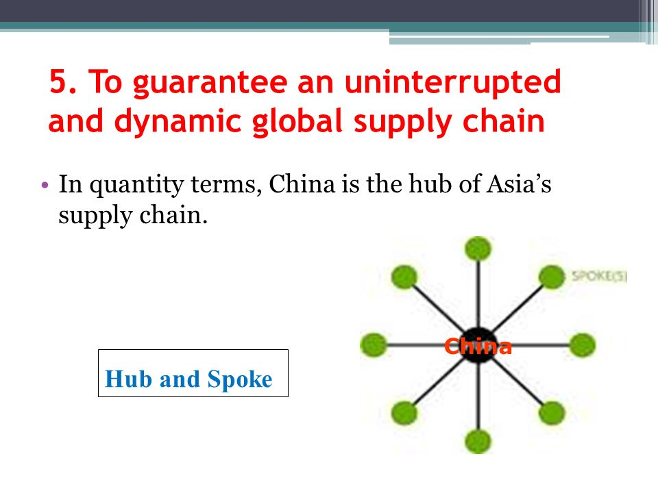 5. To guarantee an uninterrupted and dynamic global supply chain In quantity terms, China is the hub of Asias supply chain. China Hub and Spoke