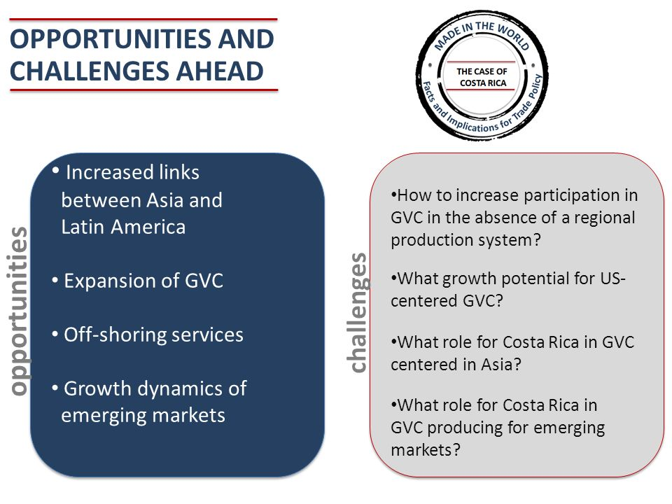 OPPORTUNITIES AND CHALLENGES AHEAD How to increase participation in GVC in the absence of a regional production system.