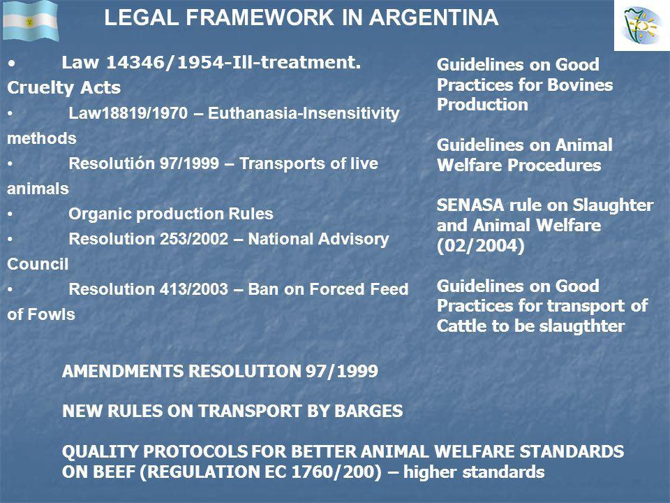LEGAL FRAMEWORK IN ARGENTINA Law 14346/1954-Ill-treatment. Cruelty Acts Law18819/1970 – Euthanasia-Insensitivity methods Resolutión 97/1999 – Transpor