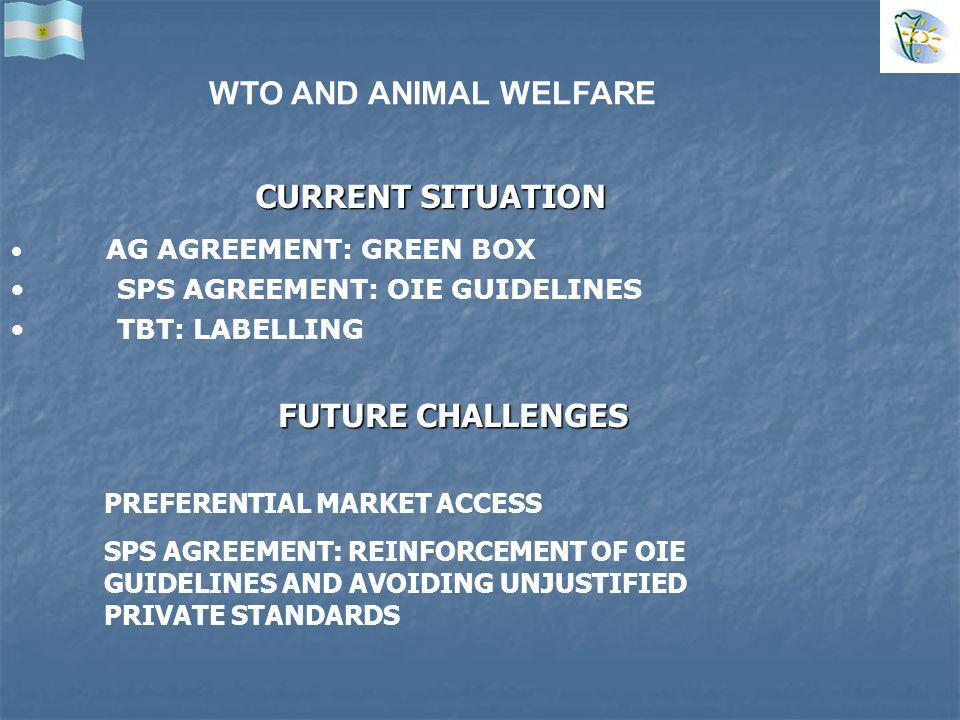 WTO AND ANIMAL WELFARE AG AGREEMENT: GREEN BOX SPS AGREEMENT: OIE GUIDELINES TBT: LABELLING CURRENT SITUATION FUTURE CHALLENGES PREFERENTIAL MARKET ACCESS SPS AGREEMENT: REINFORCEMENT OF OIE GUIDELINES AND AVOIDING UNJUSTIFIED PRIVATE STANDARDS
