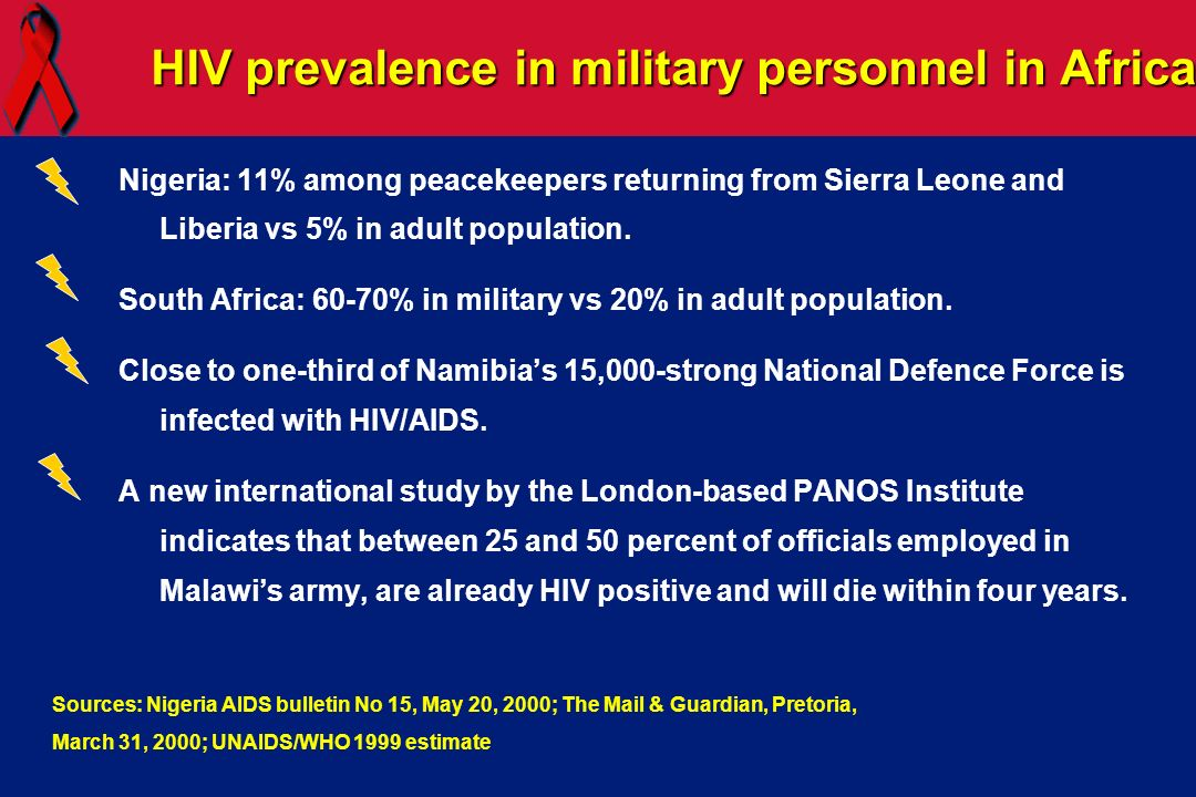 Dominique Mathiot 12 December 2001 Prevention of HIV Transmission Amongst Uniformed Services, Including Armed Forces and UN Peacekeepers: The Experience of Eritrea Facts about HIV in the military in Sub-Saharan Africa, including among peacekeepers.