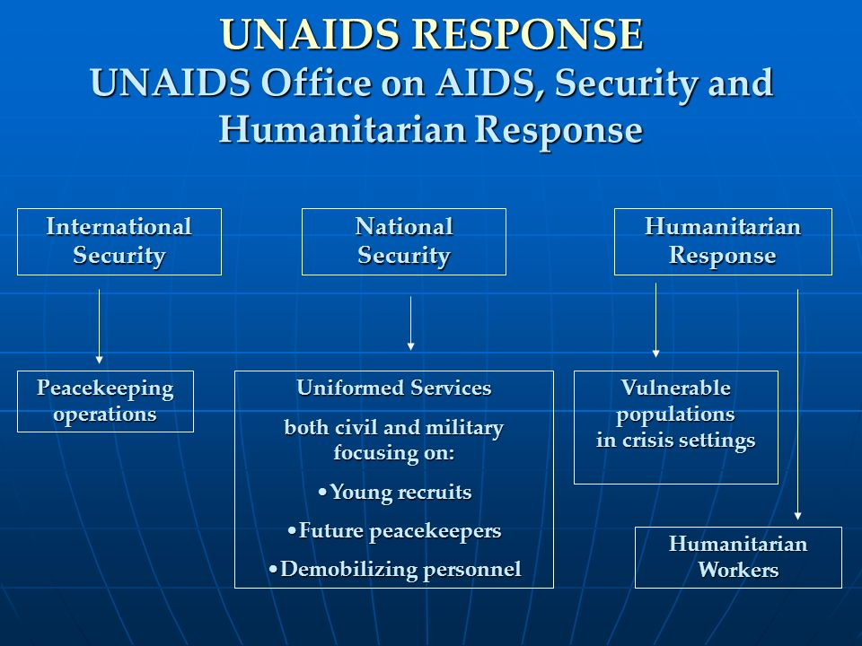 UNAIDS RESPONSE UNAIDS Office on AIDS, Security and Humanitarian Response International Security National Security Humanitarian Response Peacekeeping operations Uniformed Services both civil and military focusing on: Young recruitsYoung recruits Future peacekeepersFuture peacekeepers Demobilizing personnelDemobilizing personnel Vulnerable populations in crisis settings Humanitarian Workers