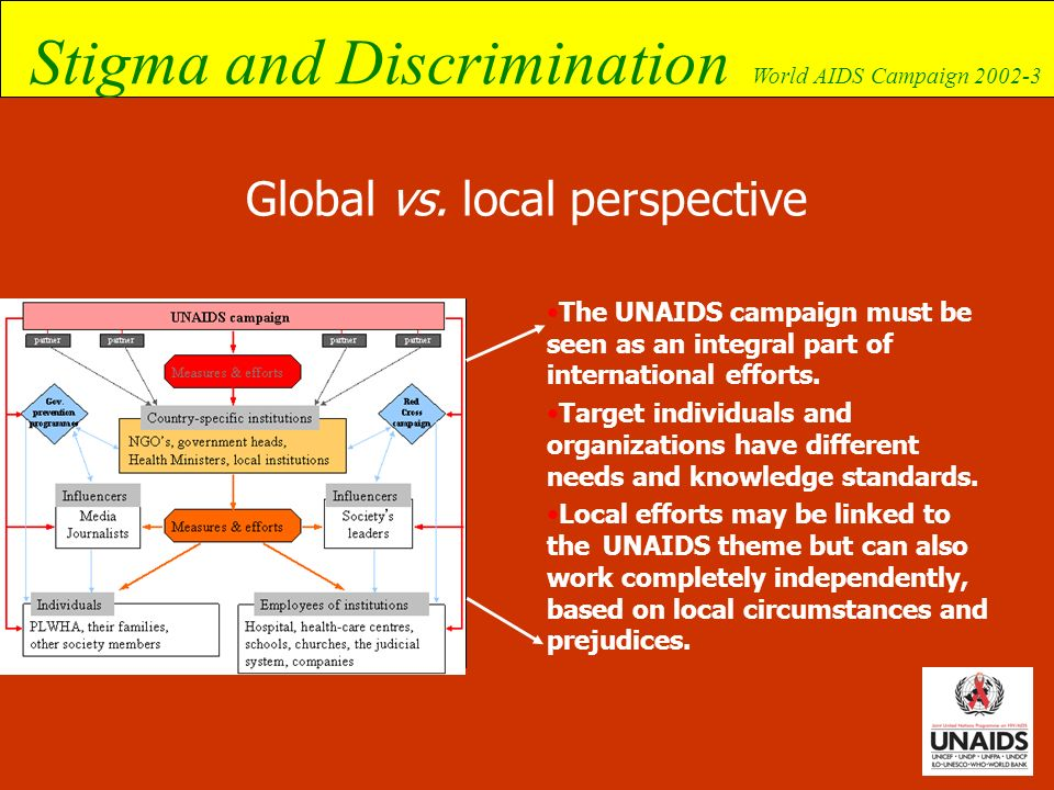 Stigma and Discrimination World AIDS Campaign 2002-3 Global vs. local perspective The UNAIDS campaign must be seen as an integral part of internationa
