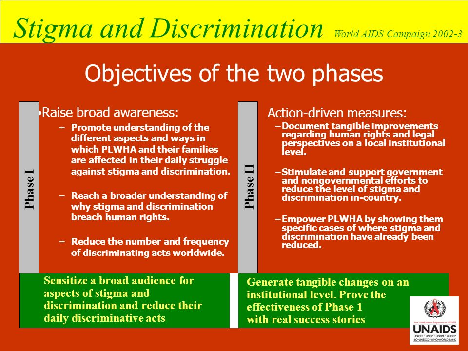 Stigma and Discrimination World AIDS Campaign 2002-3 Objectives of the two phases Raise broad awareness: –Promote understanding of the different aspec