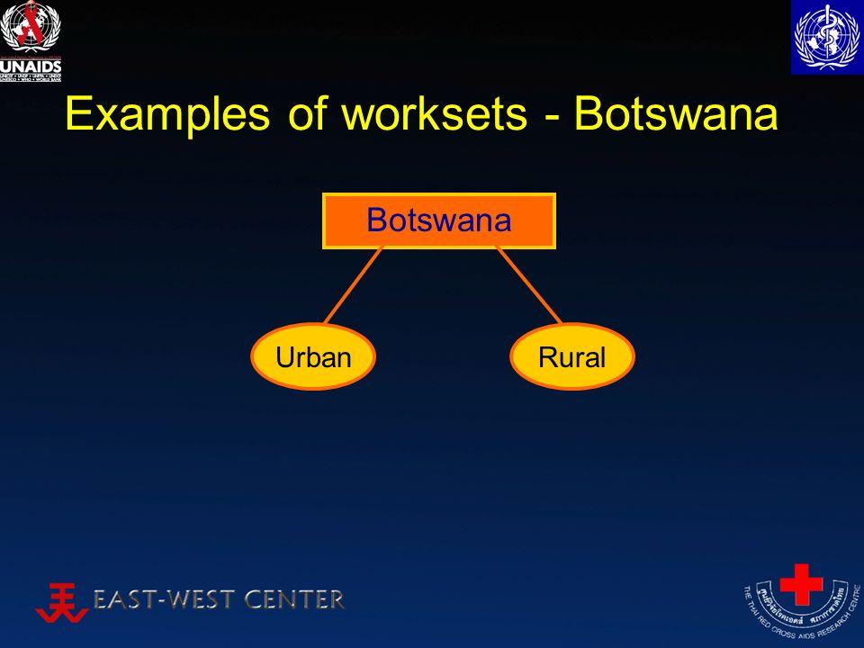 Examples of worksets - Botswana Botswana RuralUrban