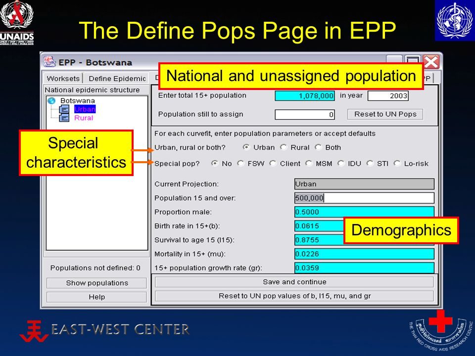 The Define Pops Page in EPP National and unassigned population Special characteristics Demographics