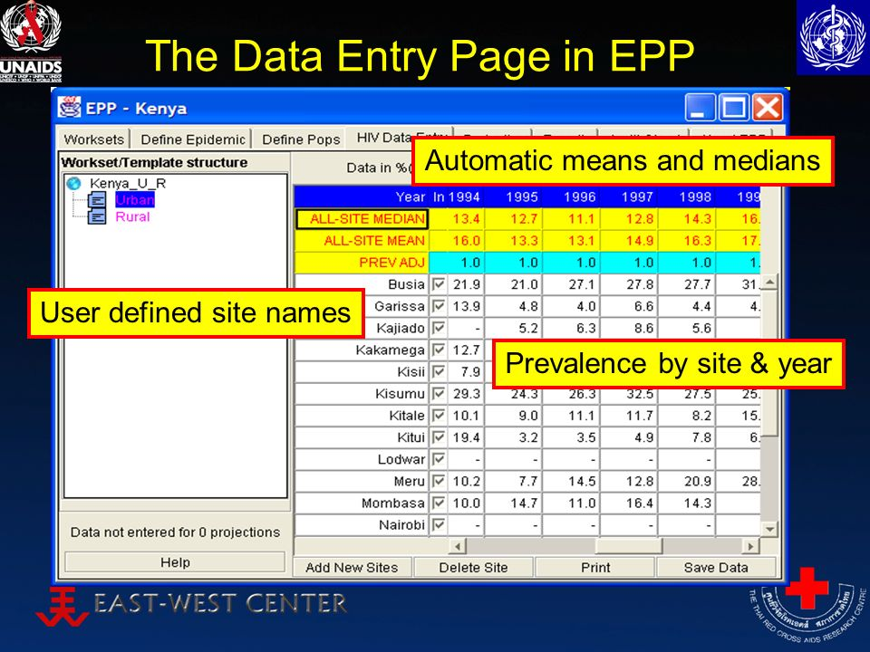 The Data Entry Page in EPP User defined site names Automatic means and medians Prevalence by site & year