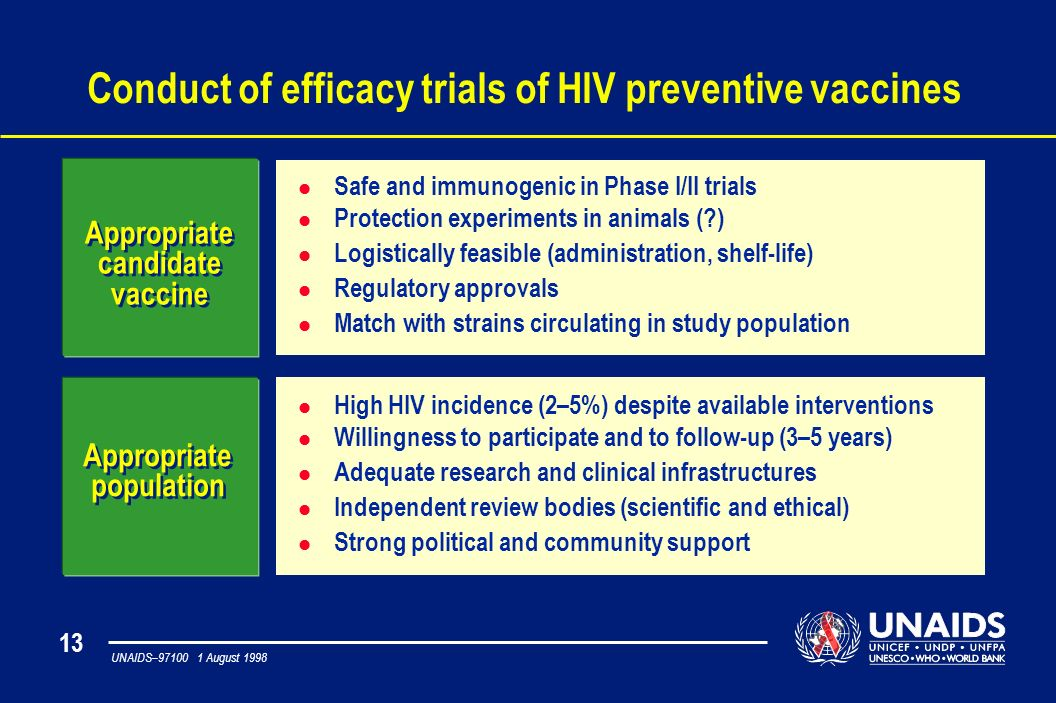 13 UNAIDS– August 1998 Conduct of efficacy trials of HIV preventive vaccines Appropriate candidate vaccine Appropriate candidate vaccine l Safe and immunogenic in Phase I/II trials l Protection experiments in animals ( ) l Logistically feasible (administration, shelf-life) l Regulatory approvals l Match with strains circulating in study population Appropriate population Appropriate population l High HIV incidence (2–5%) despite available interventions l Willingness to participate and to follow-up (3–5 years) l Adequate research and clinical infrastructures l Independent review bodies (scientific and ethical) l Strong political and community support