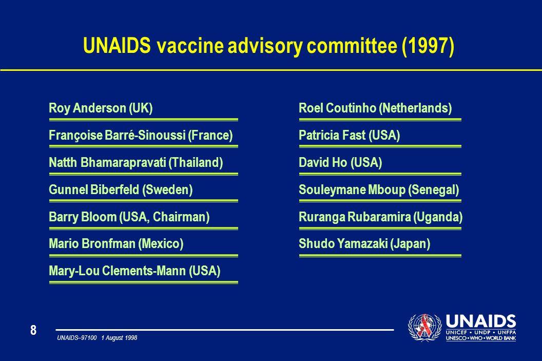 8 UNAIDS–97100 1 August 1998 UNAIDS vaccine advisory committee (1997) Roy Anderson (UK) Françoise Barré-Sinoussi (France) Natth Bhamarapravati (Thailand) Gunnel Biberfeld (Sweden) Barry Bloom (USA, Chairman) Mario Bronfman (Mexico) Mary-Lou Clements-Mann (USA) Roel Coutinho (Netherlands) Patricia Fast (USA) David Ho (USA) Souleymane Mboup (Senegal) Ruranga Rubaramira (Uganda) Shudo Yamazaki (Japan)