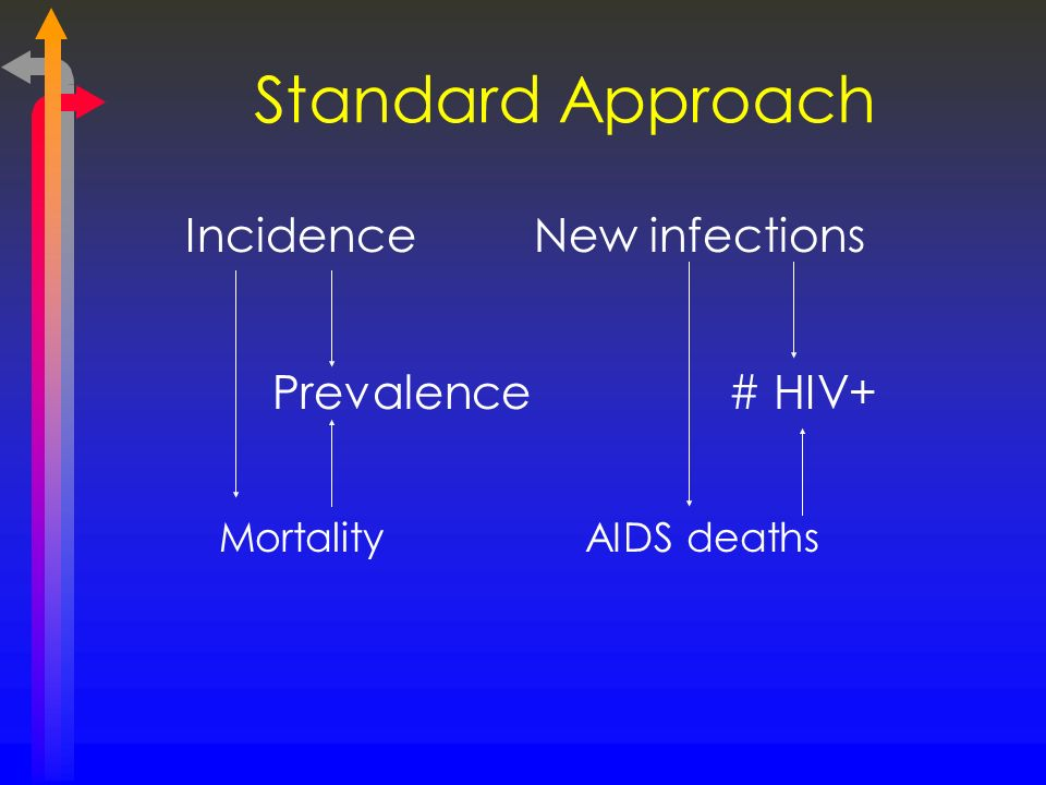 Standard Approach Incidence Prevalence Mortality New infections # HIV+ AIDS deaths
