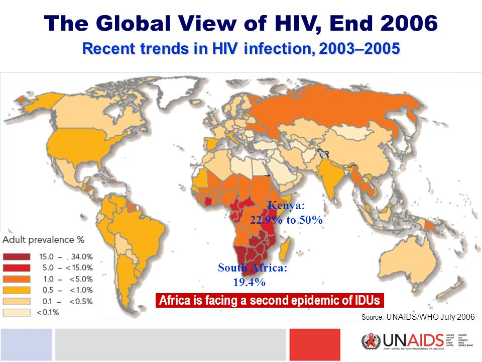 outside region Source: UNAIDS/WHO July 2006 Africa is facing a second epidemic of IDUs Recent trends in HIV infection, 2003–2005 The Global View of HIV, End 2006 Kenya: 22.9% to 50% South Africa: 19.4%