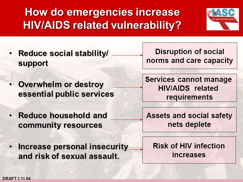 DRAFT 1.11.04 Disruption of social norms and care capacity Services cannot manage HIV/AIDS related requirements Assets and social safety nets deplete Risk of HIV infection increases How do emergencies increase HIV/AIDS related vulnerability.