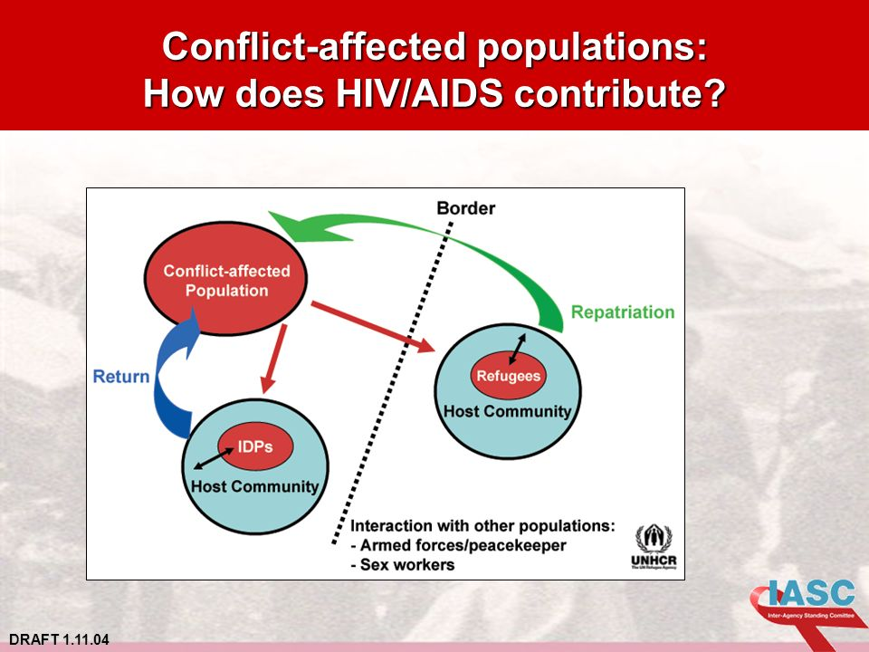 DRAFT 1.11.04 Conflict-affected populations: How does HIV/AIDS contribute