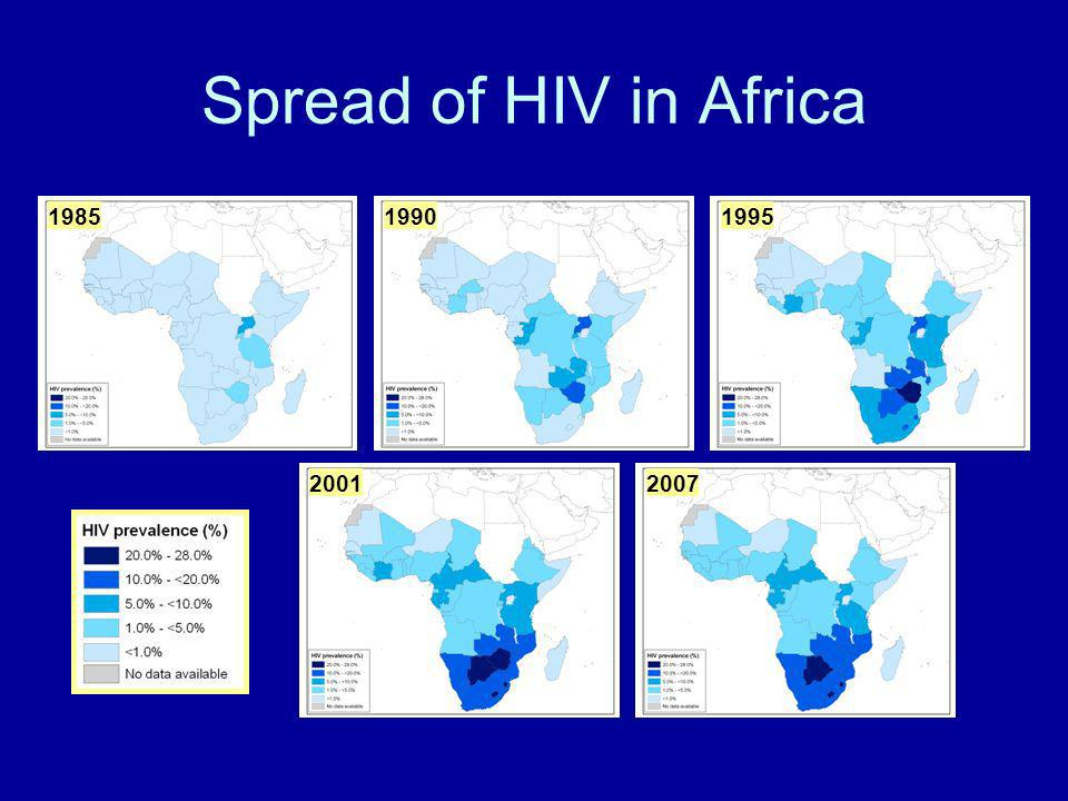Spread of HIV in Africa
