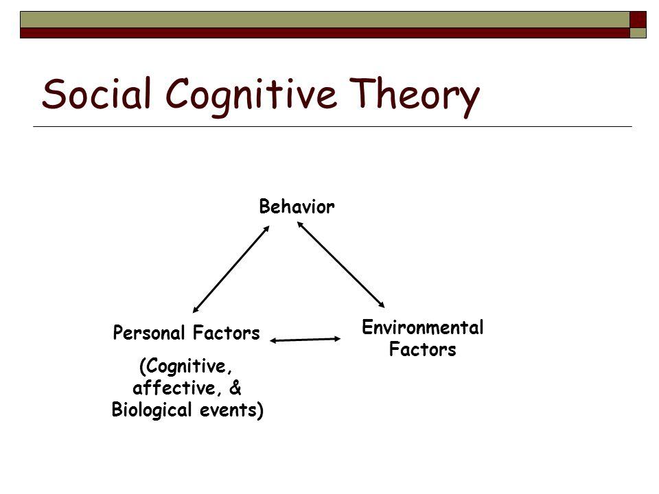 Social Cognitive Theory Behavior Environmental Factors Personal Factors (Cognitive, affective, & Biological events)