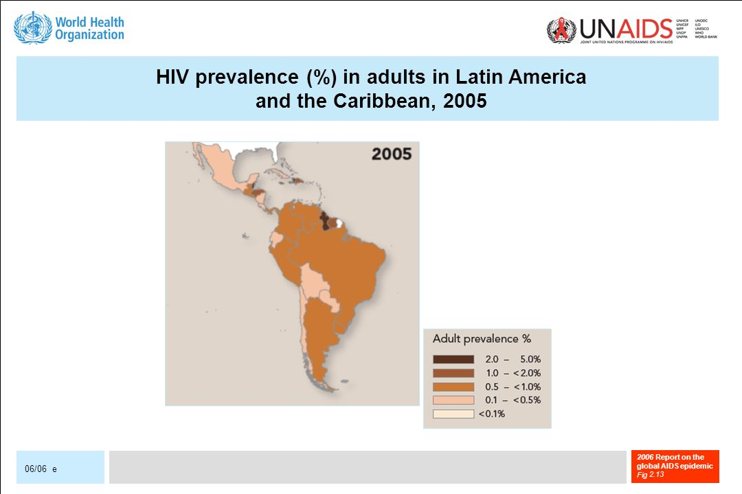 2006 Report on the global AIDS epidemic Fig 06/06 e HIV prevalence (%) in adults in Latin America and the Caribbean,