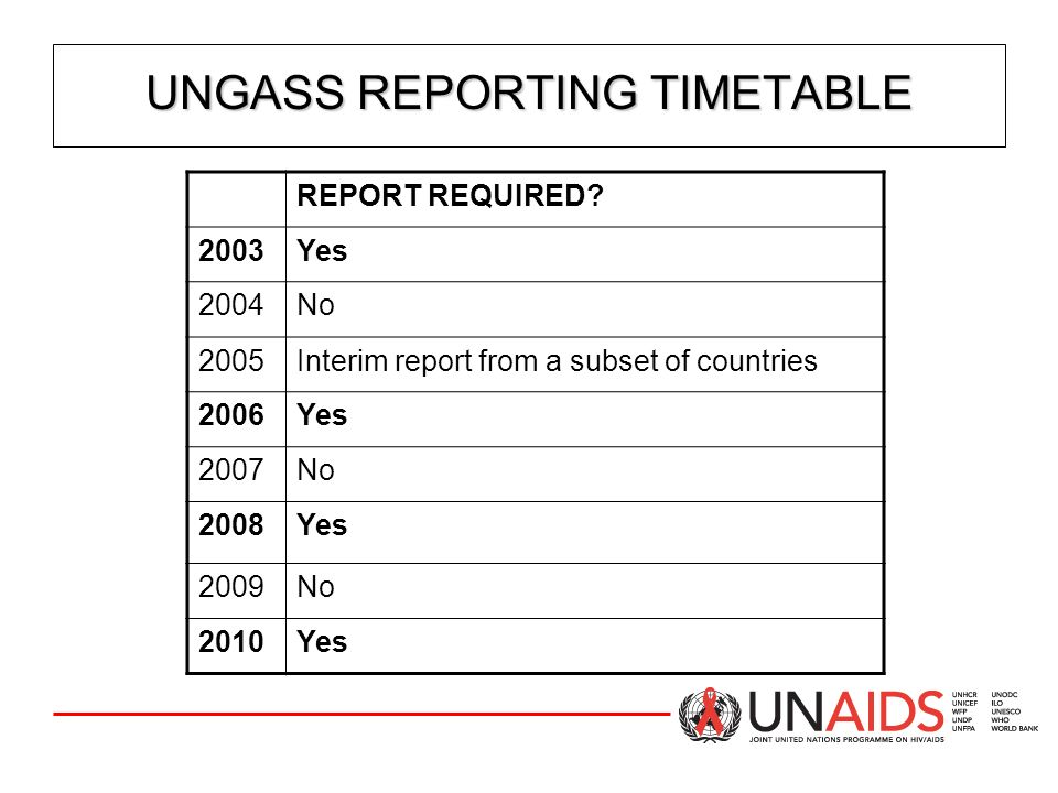 GLOBAL USE OF 2006 UNGASS DATA Global Progress Report Report to the Secretary General (as required in the Declaration of Commitment) Used for tracking the Millennium Development Goals