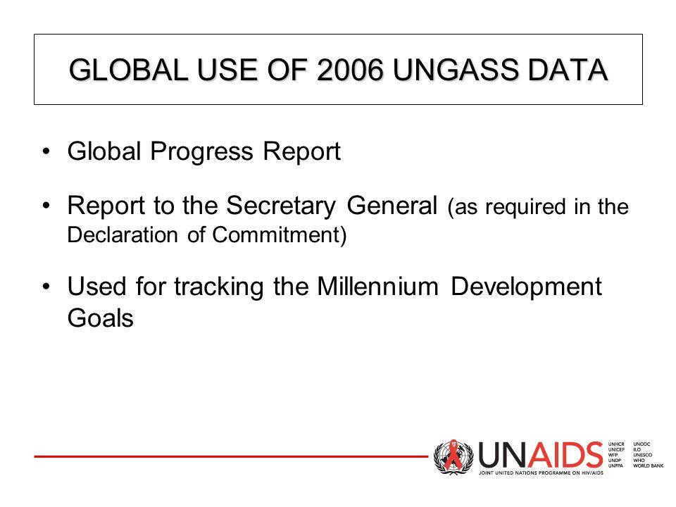 WHAT HAPPENS AT UNAIDS/GENEVA.