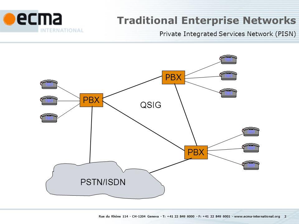 Rue du Rhône 114 - CH-1204 Geneva - T: +41 22 849 6000 - F: +41 22 849 6001 - www.ecma-international.org 3 VoIP Networks IP Network Gatekeepers, proxies, redirects, location servers, authentication servers, border elements, etc.