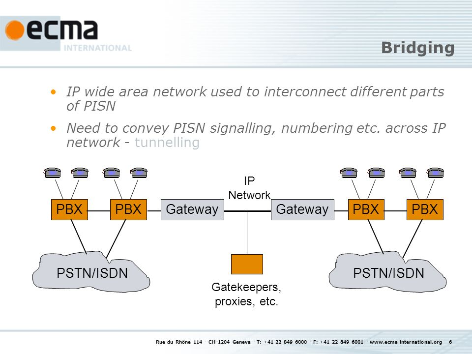 Rue du Rhône 114 - CH-1204 Geneva - T: +41 22 849 6000 - F: +41 22 849 6001 - www.ecma-international.org 17 Conclusions Evolution of the voice network is important to many enterprises Traditional and IP networks will continue to co-exist in the enterprise Exploitation of new services and applications in IP network But needs to be complemented by extending existing services to IP and mixed environments Ecma is working to ensure appropriate standards are in place THANK YOU