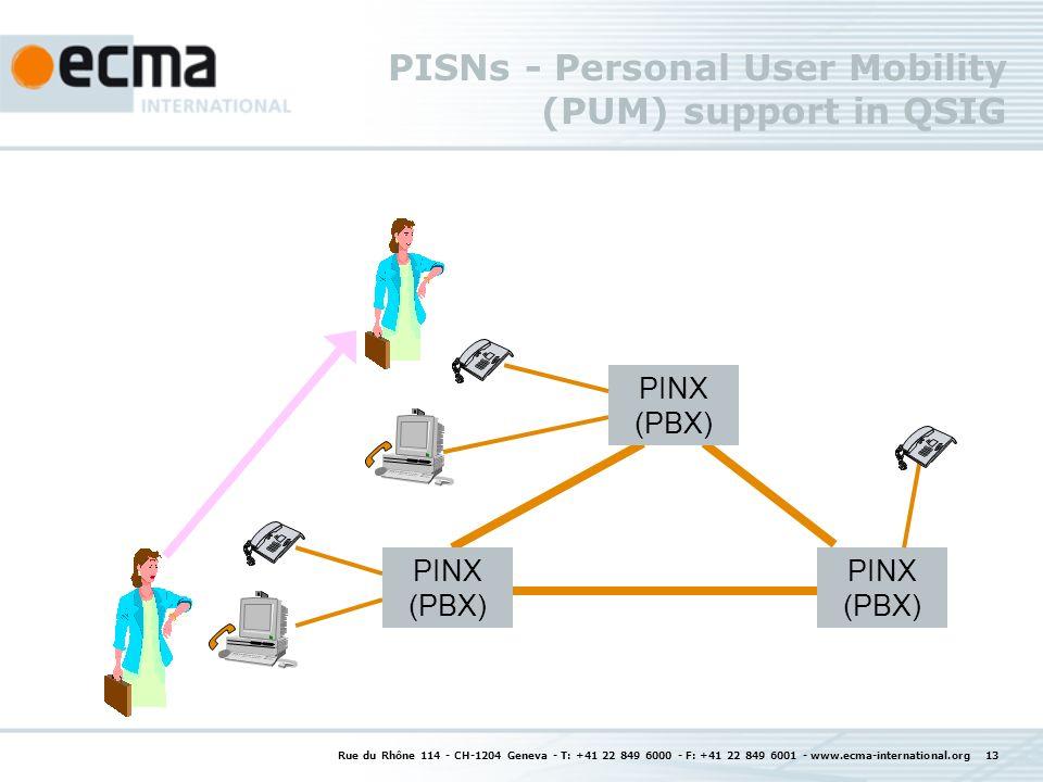 Rue du Rhône 114 - CH-1204 Geneva - T: +41 22 849 6000 - F: +41 22 849 6001 - www.ecma-international.org 13 PISNs - Personal User Mobility (PUM) suppo