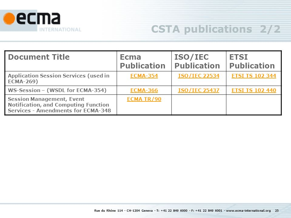 Rue du Rhône CH-1204 Geneva - T: F: CSTA publications 2/2 Document TitleEcma Publication ISO/IEC Publication ETSI Publication Application Session Services (used in ECMA-269) ECMA-354ISO/IEC 22534ETSI TS WS-Session – (WSDL for ECMA-354)ECMA-366ISO/IEC 25437ETSI TS Session Management, Event Notification, and Computing Function Services - Amendments for ECMA-348 ECMA TR/90