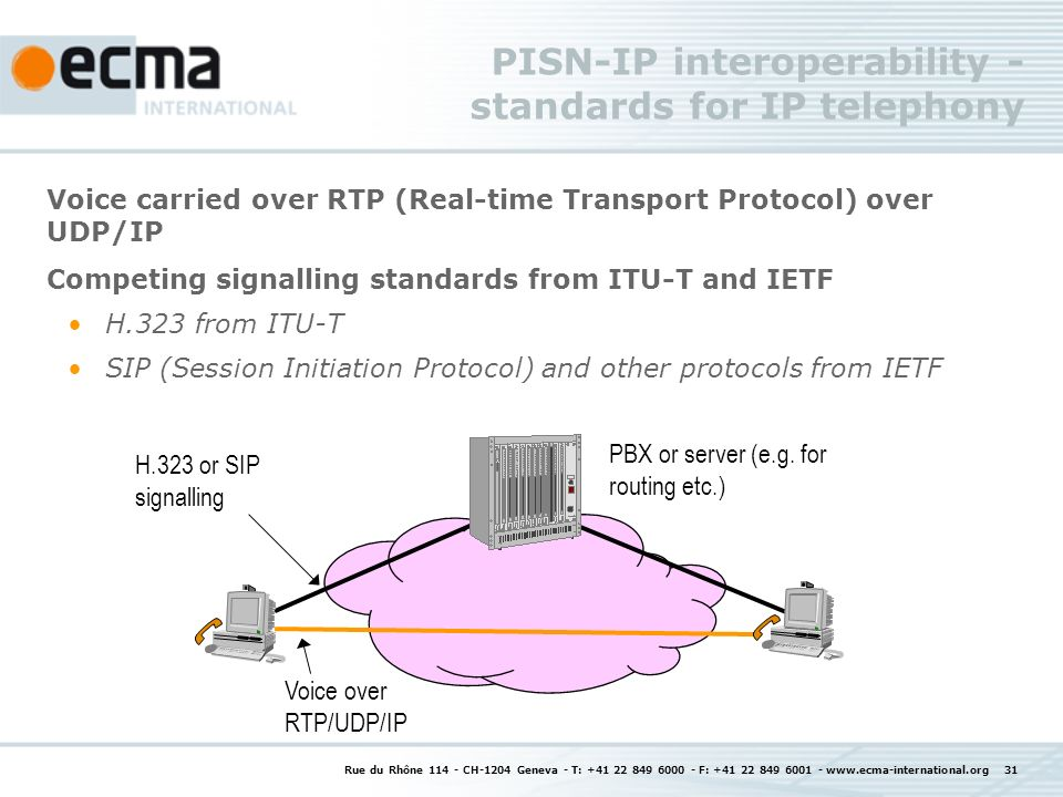 Rue du Rhône CH-1204 Geneva - T: F: PISN-IP interoperability - standards for IP telephony Voice carried over RTP (Real-time Transport Protocol) over UDP/IP Competing signalling standards from ITU-T and IETF H.323 from ITU-T SIP (Session Initiation Protocol) and other protocols from IETF Voice over RTP/UDP/IP PBX or server (e.g.
