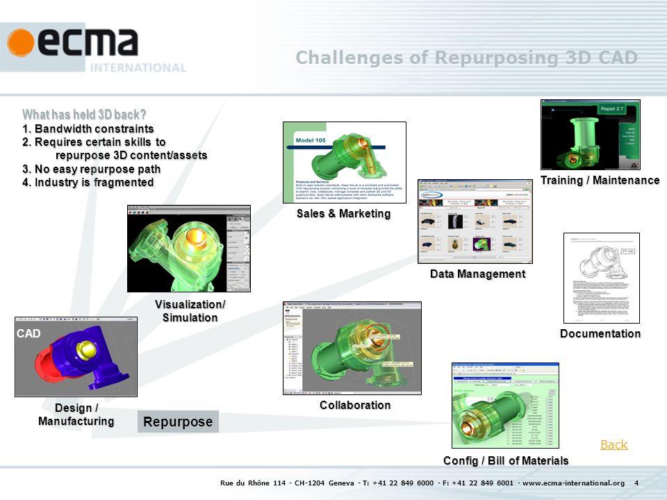 Rue du Rhône 114 - CH-1204 Geneva - T: +41 22 849 6000 - F: +41 22 849 6001 - www.ecma-international.org 4 Challenges of Repurposing 3D CAD What has held 3D back.