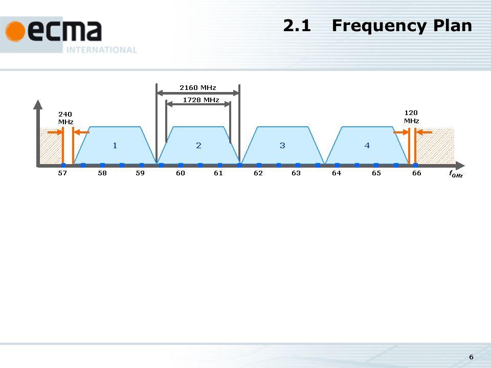 27 4HDMI PAL Wireless HDMI transmitter Wireless HDMI receiver