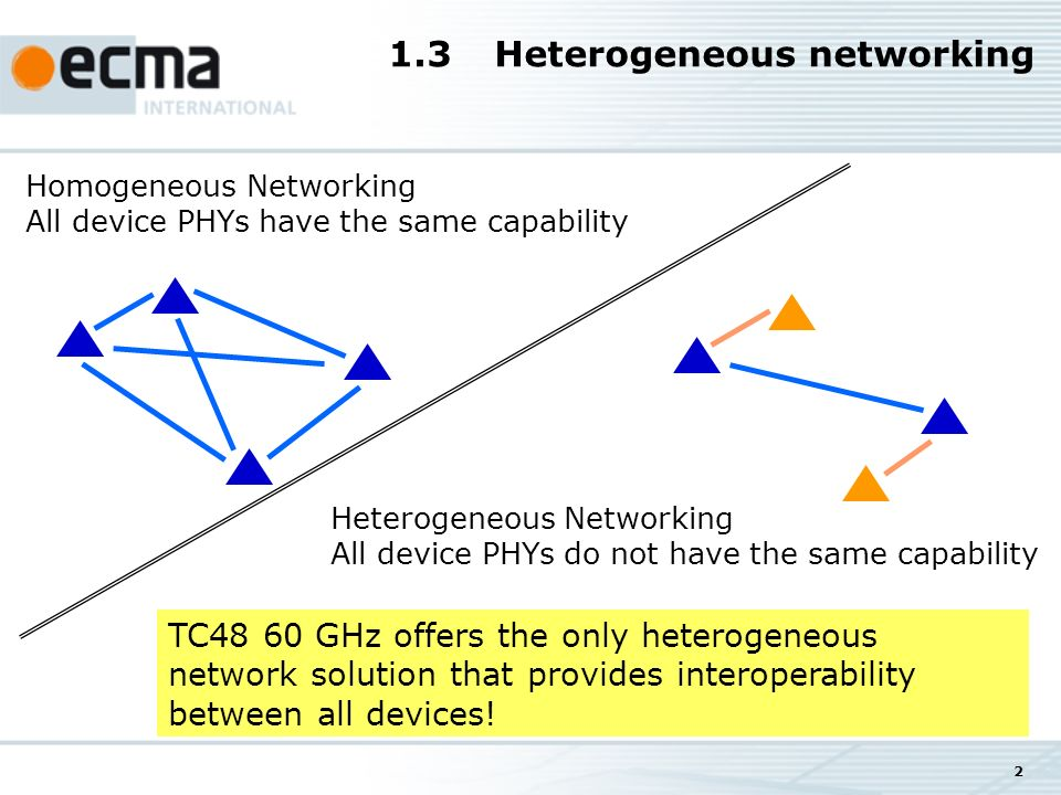 2 1.3Heterogeneous networking Homogeneous Networking All device PHYs have the same capability Heterogeneous Networking All device PHYs do not have the same capability TC48 60 GHz offers the only heterogeneous network solution that provides interoperability between all devices!