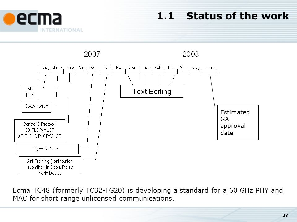 28 1.1Status of the work Estimated GA approval date Ecma TC48 (formerly TC32-TG20) is developing a standard for a 60 GHz PHY and MAC for short range unlicensed communications.