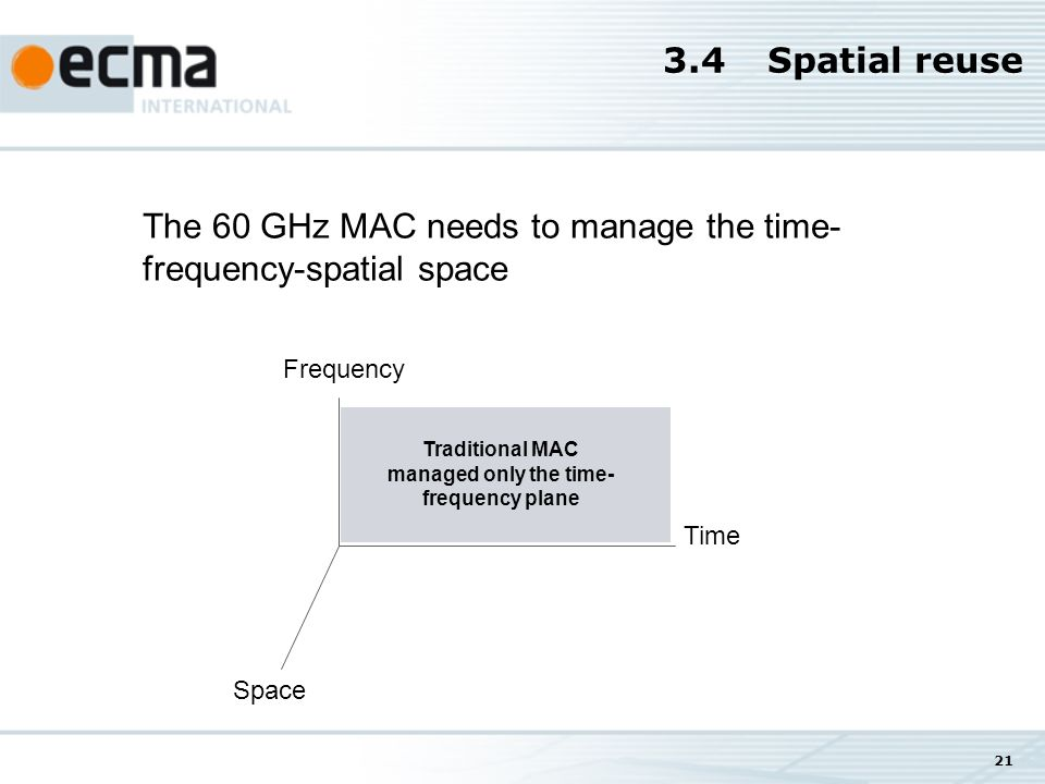 21 The 60 GHz MAC needs to manage the time- frequency-spatial space Time Frequency Space Traditional MAC managed only the time- frequency plane 3.4Spatial reuse
