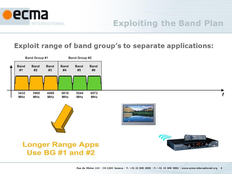 Rue du Rhône 114 - CH-1204 Geneva - T: +41 22 849 6000 - F: +41 22 849 6001 - www.ecma-international.org 4 Exploiting the Band Plan Exploit range of band groups to separate applications: