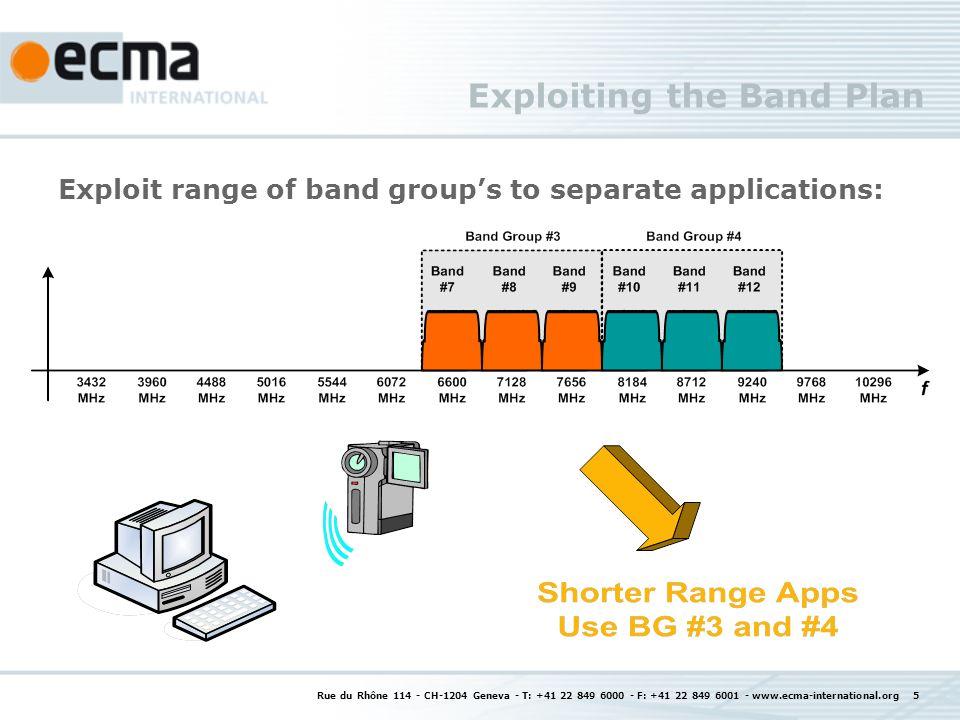 Rue du Rhône 114 - CH-1204 Geneva - T: +41 22 849 6000 - F: +41 22 849 6001 - www.ecma-international.org 5 Exploiting the Band Plan Exploit range of band groups to separate applications: