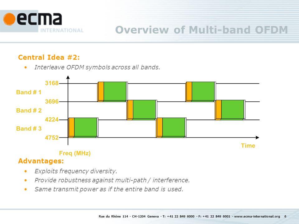 Rue du Rhône 114 - CH-1204 Geneva - T: +41 22 849 6000 - F: +41 22 849 6001 - www.ecma-international.org 6 Overview of Multi-band OFDM Central Idea #2: Interleave OFDM symbols across all bands.