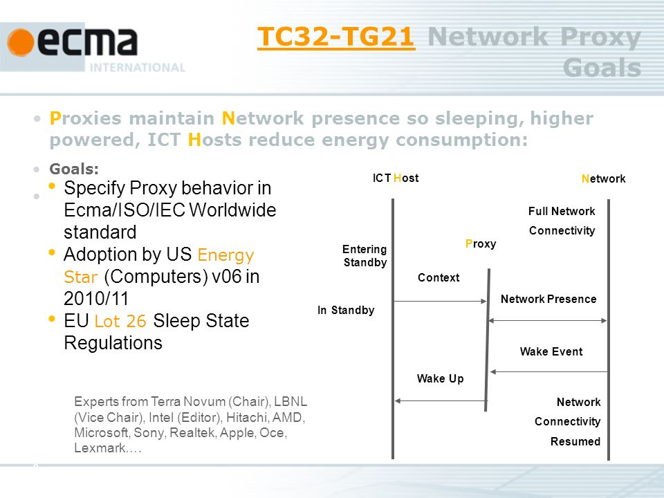 TC32-TG21TC32-TG21 Network Proxy Goals Proxies maintain Network presence so sleeping, higher powered, ICT Hosts reduce energy consumption: Goals: 9 Experts from Terra Novum (Chair), LBNL (Vice Chair), Intel (Editor), Hitachi, AMD, Microsoft, Sony, Realtek, Apple, Oce, Lexmark….