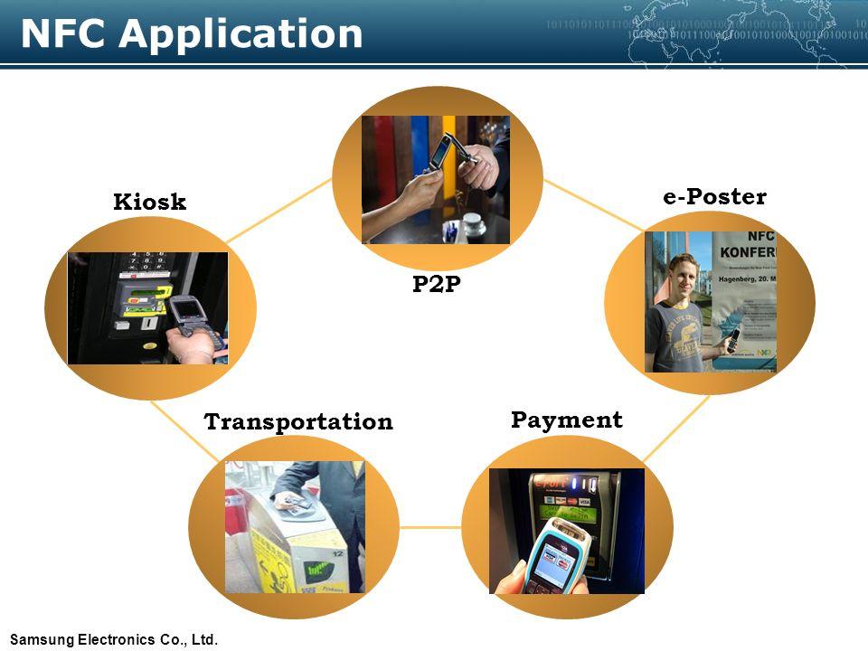 Samsung Electronics Co., Ltd.8 Kiosk P2P e-Poster Transportation Payment NFC Application
