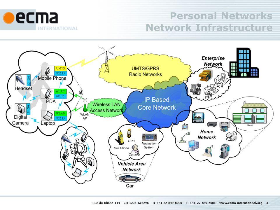 Rue du Rhône 114 - CH-1204 Geneva - T: +41 22 849 6000 - F: +41 22 849 6001 - www.ecma-international.org 3 Personal Networks Network Infrastructure